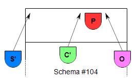 Esempio di combinazione d'attacco