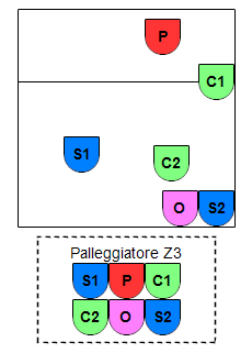 Schemi S1L