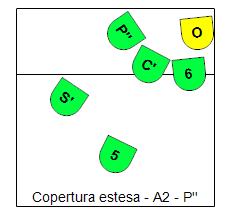 Estesa A2P2