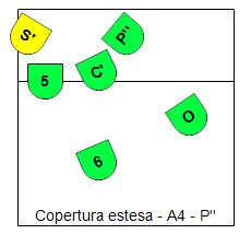 Estesa A4P2