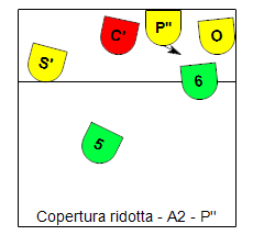 Ridotta A2P2