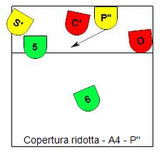 Ridotta A4P2