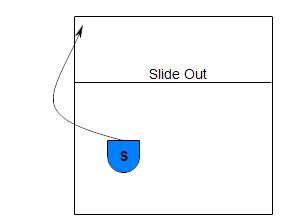 Z4 Slide out