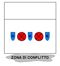 Zona di conflitto