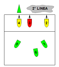 Attesa P seconda linea