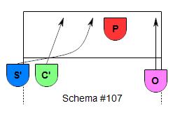 Schema 107