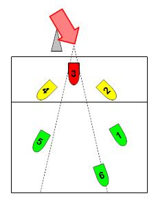 M3 con entrata da 2