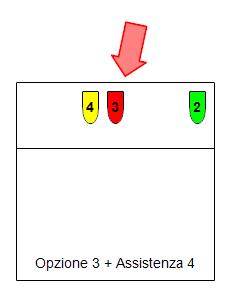 Opzione 3 + Assistenza 4