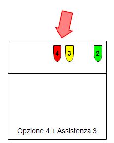 Opzione 4 + Assistenza 3