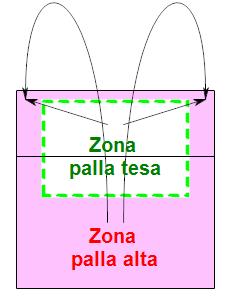 Zone palla tesa e alta
