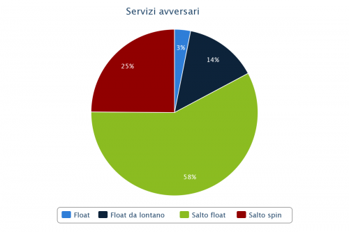chart-2