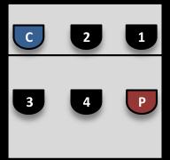Sistema di gioco P-C